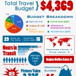2011 Travel By The Numbers-updated